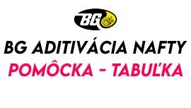 BG ADITIVÁCIA NAFTY