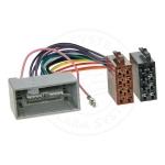 ISO adaptér pre autorádiá Honda RISO-144