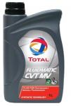 Total Fluidmatic CVT MV 1L